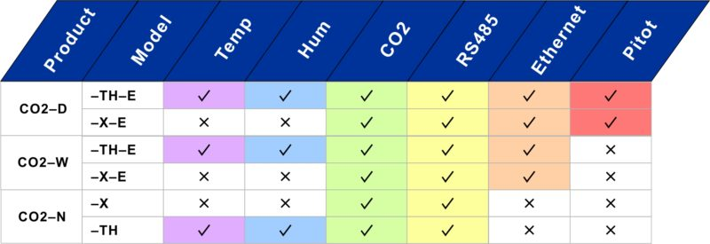 co2-chart