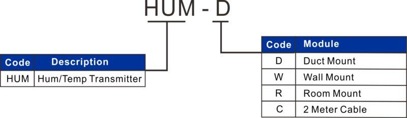 hum-partnum