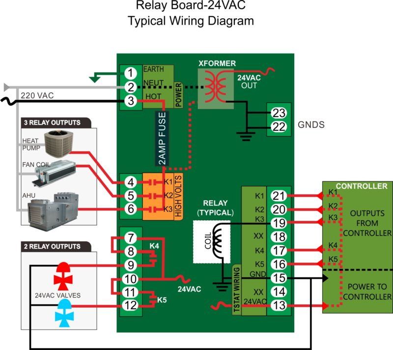 relay board and transformer bravo controls 5 Pole Relay Wiring Diagram 5 Pole Relay Wiring Diagram