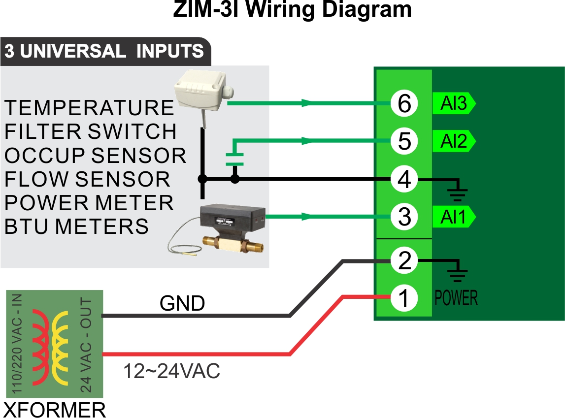 Zigbee To Rs485 Repeater 3 Input Module Bravo Controls Wiring Diagram As One Solution Replace Wire Connection It Can Connect With Computerit Implement The Wireless Transmission Based On