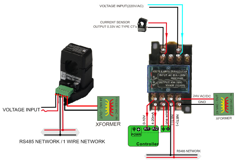 shpm_wiring
