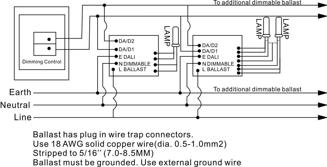 0 10V Dimming Ballast Wiring Diagram from bravocontrols.com
