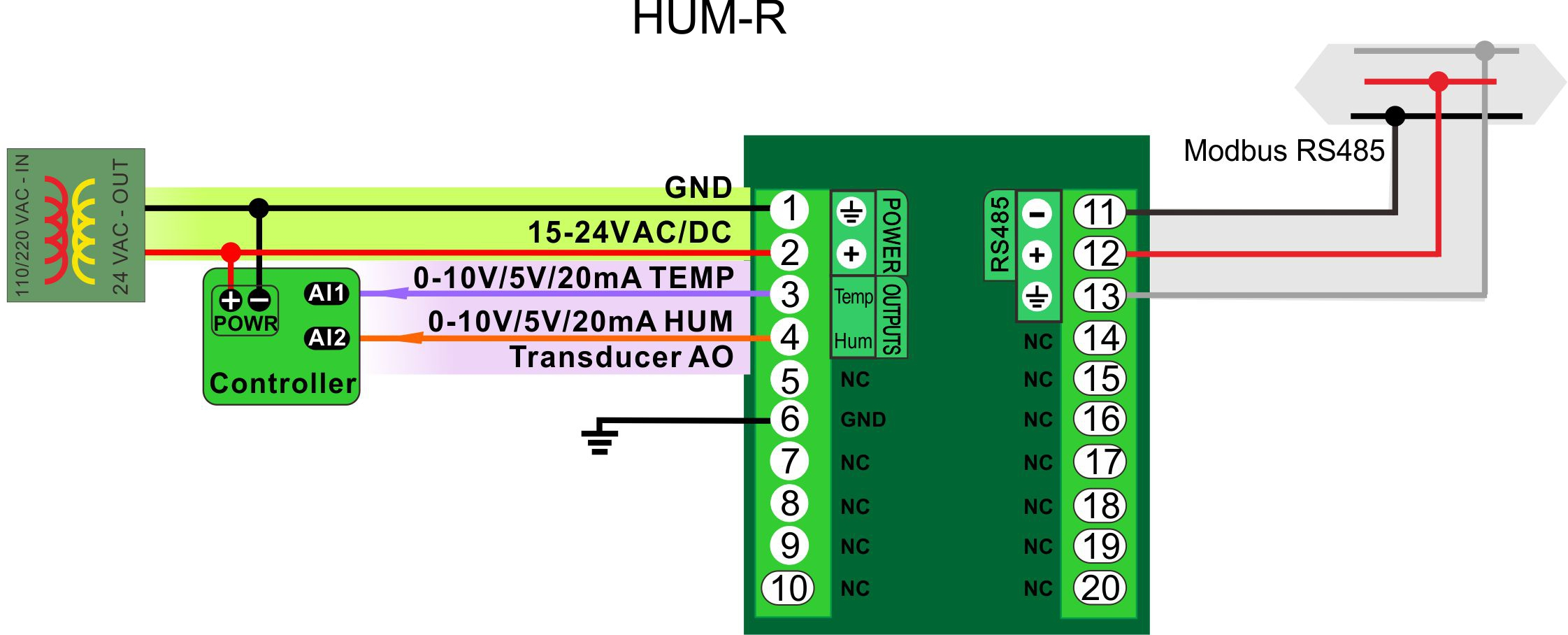 Diagram  Ethernet Rs 485 2wire Pinout Diagram Full Version Hd Quality Pinout Diagram