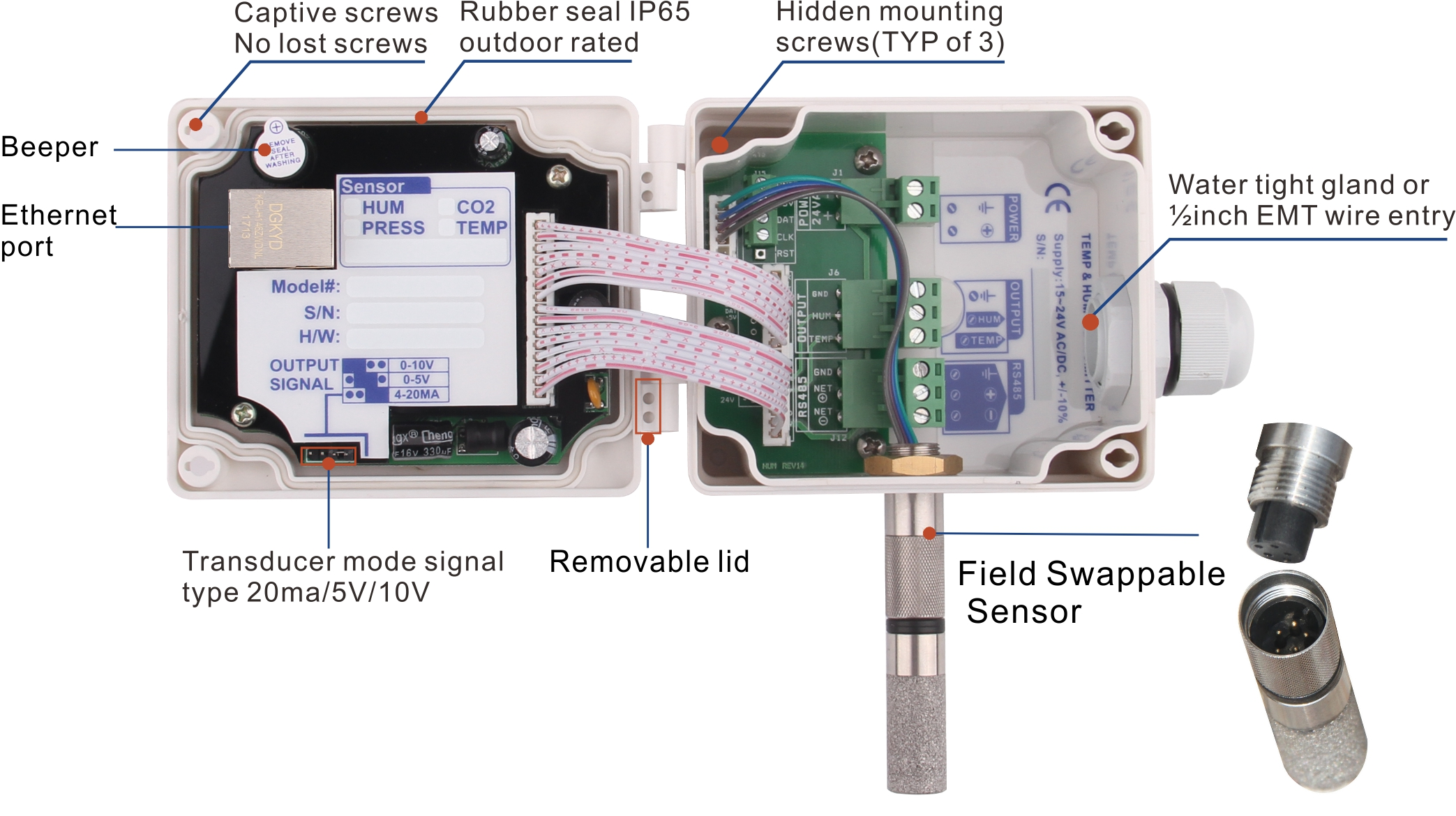 humidity and temp transmitters bravo controls wiring diagram