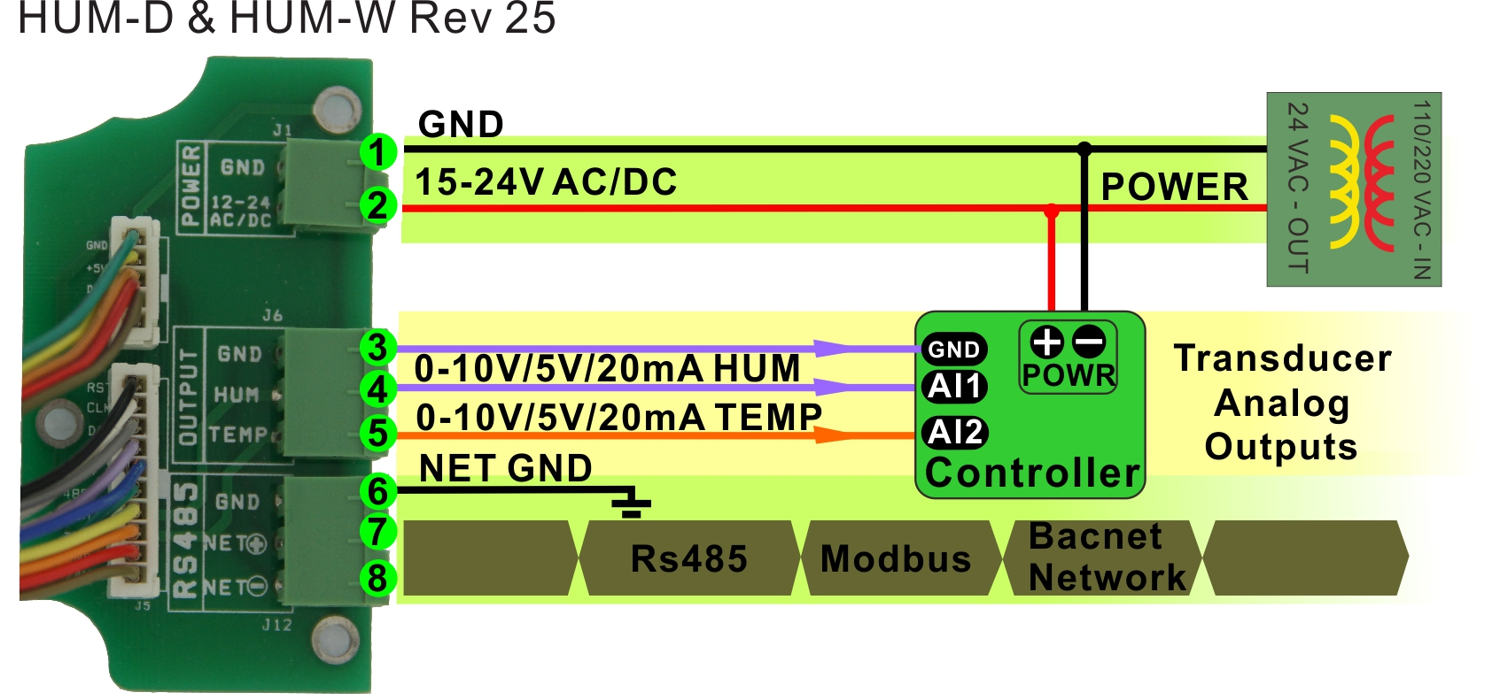humidity and temp transmitters bravo controls part number scheme