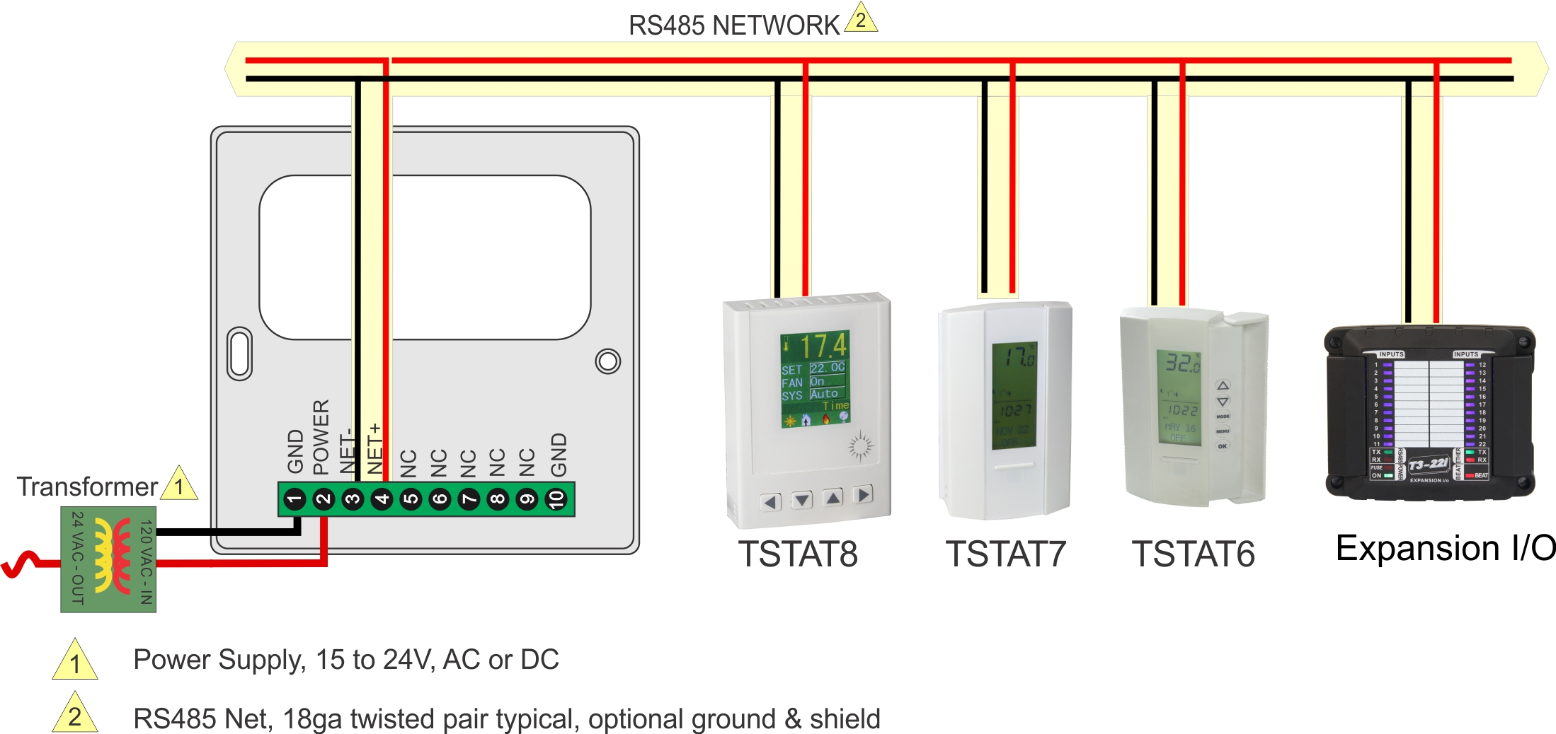 Bacnet Room Setpoint Temp Display Bravo Controls Ms Tp Wiring Diagram