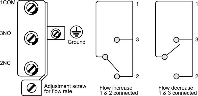 Water Flow    Switch     Bravo Controls