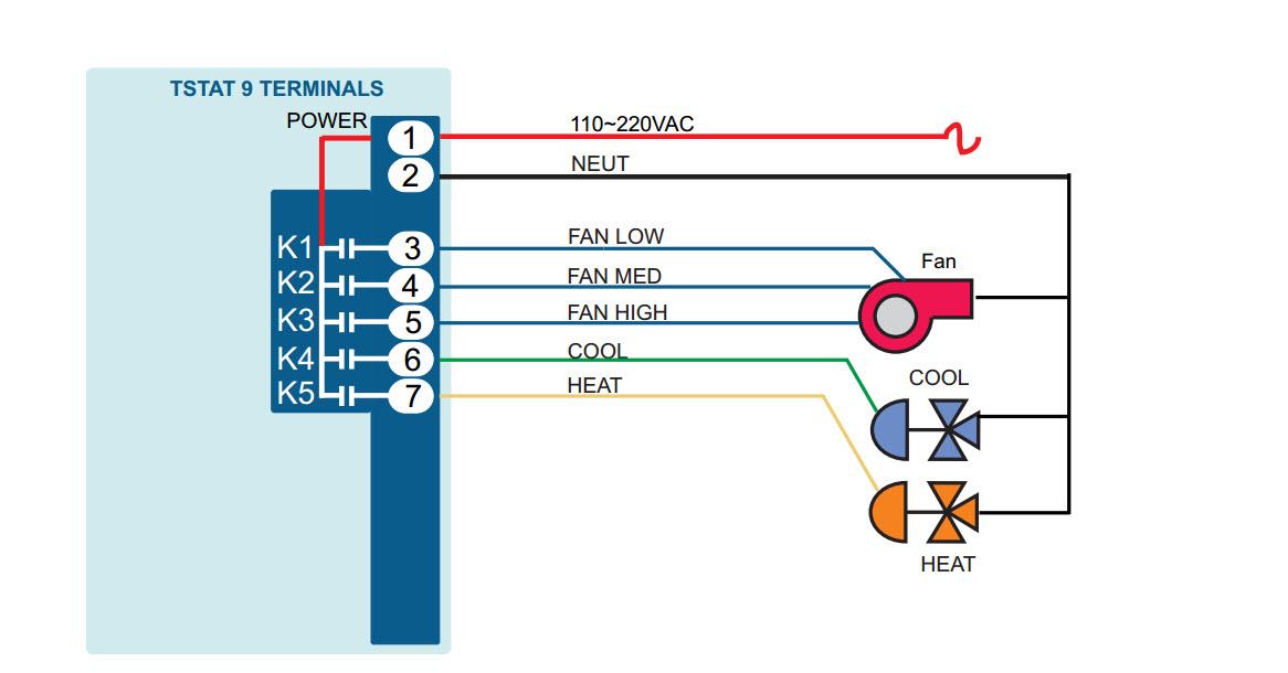 Diagram  Alerton Bacnet Wiring Diagrams Full Version Hd